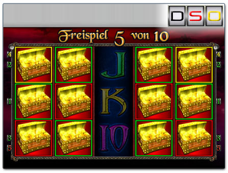 Merkur Dragon's Treasure II Freispiele