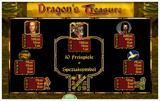 online casino mit echtgeld book of magic