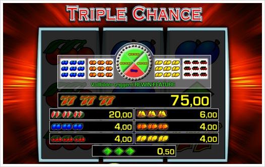 spielautomaten spiele triple chance